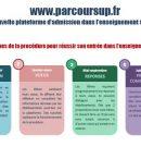 PARCOURSUP 2018 – En francais